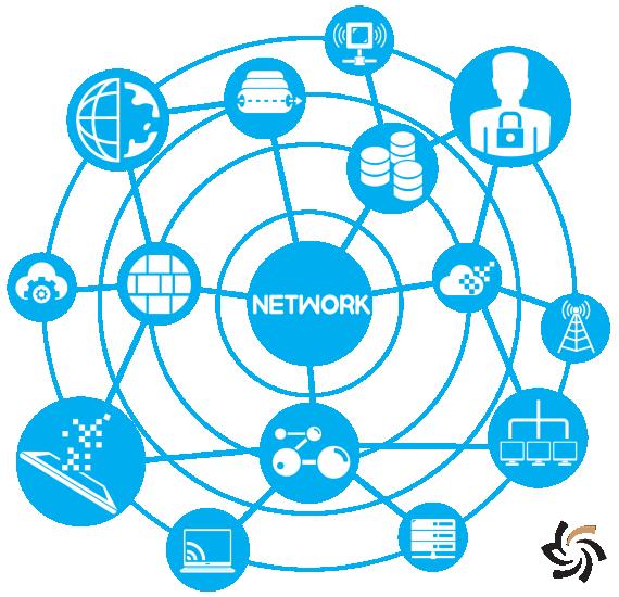 خطوط انتقال و انواع مدارات انتقال در شبکه | مطالب آموزشی | شبکه شرکت آراپل