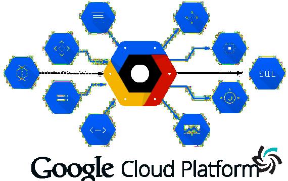 ابزارهای تحلیل گر جدید گوگل | اخبار | شبکه | شبکه کامپیوتری | شرکت شبکه