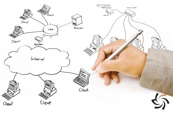 مفهوم شبکه های کامپیوتری (قسمت اول) | مطالب آموزشی | شبکه شرکت آراپل