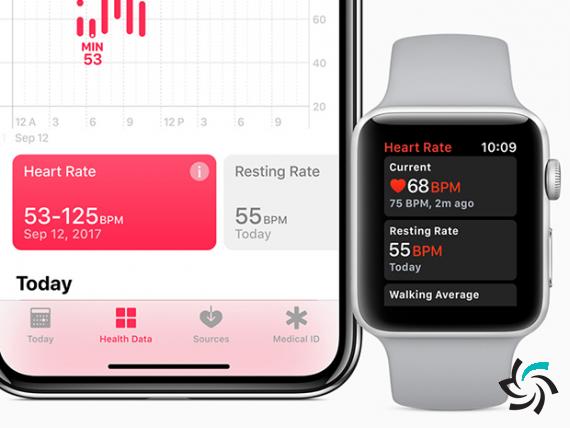 ظرفت اپل در صنعت مراقبتهای بهداشتی | اخبار | شبکه شرکت آراپل
